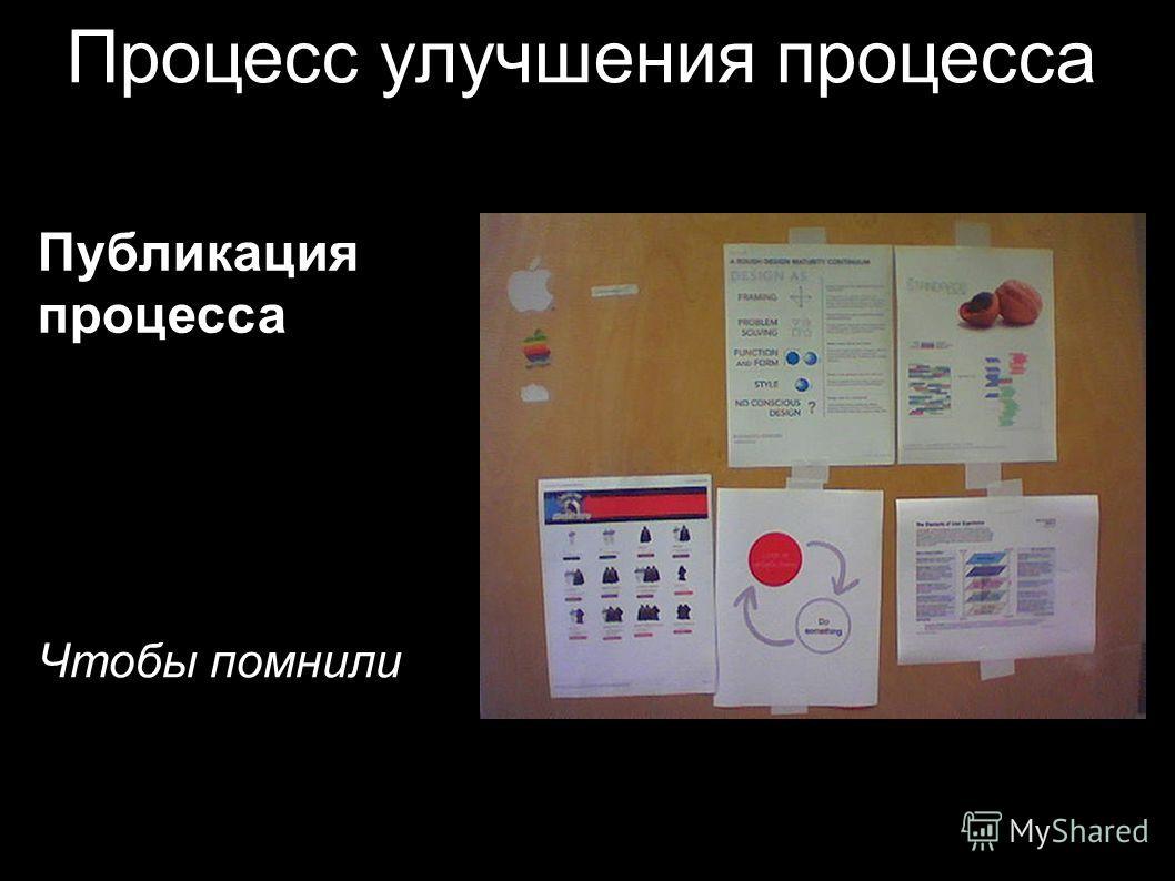 Процесс улучшения процесса Публикация процесса Чтобы помнили