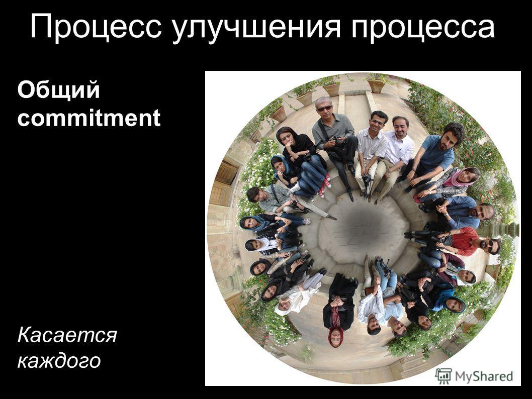 Процесс улучшения процесса Общий commitment Касается каждого