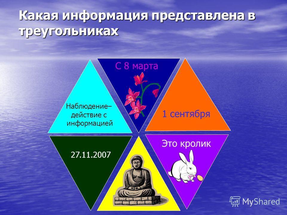 Какая информация представлена в треугольниках Наблюдение– действие с информацией 27.11.2007 С 8 марта 1 сентября Это кролик