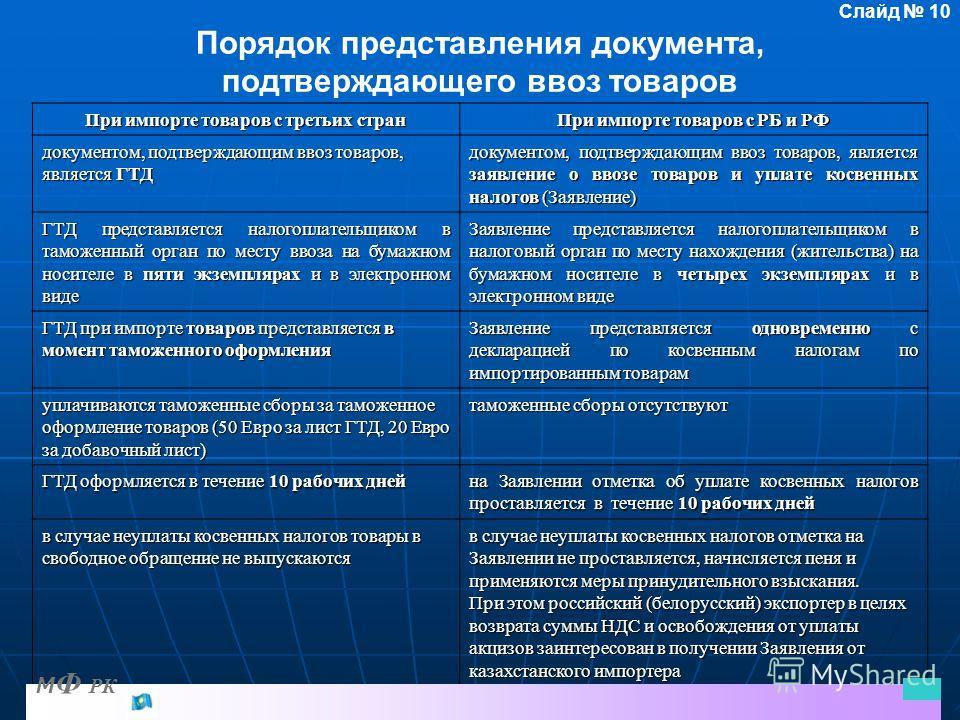 Слайд 10 Порядок представления документа, подтверждающего ввоз товаров При импорте товаров с третьих стран При импорте товаров с РБ и РФ документом, подтверждающим ввоз товаров, является ГТД документом, подтверждающим ввоз товаров, является заявление