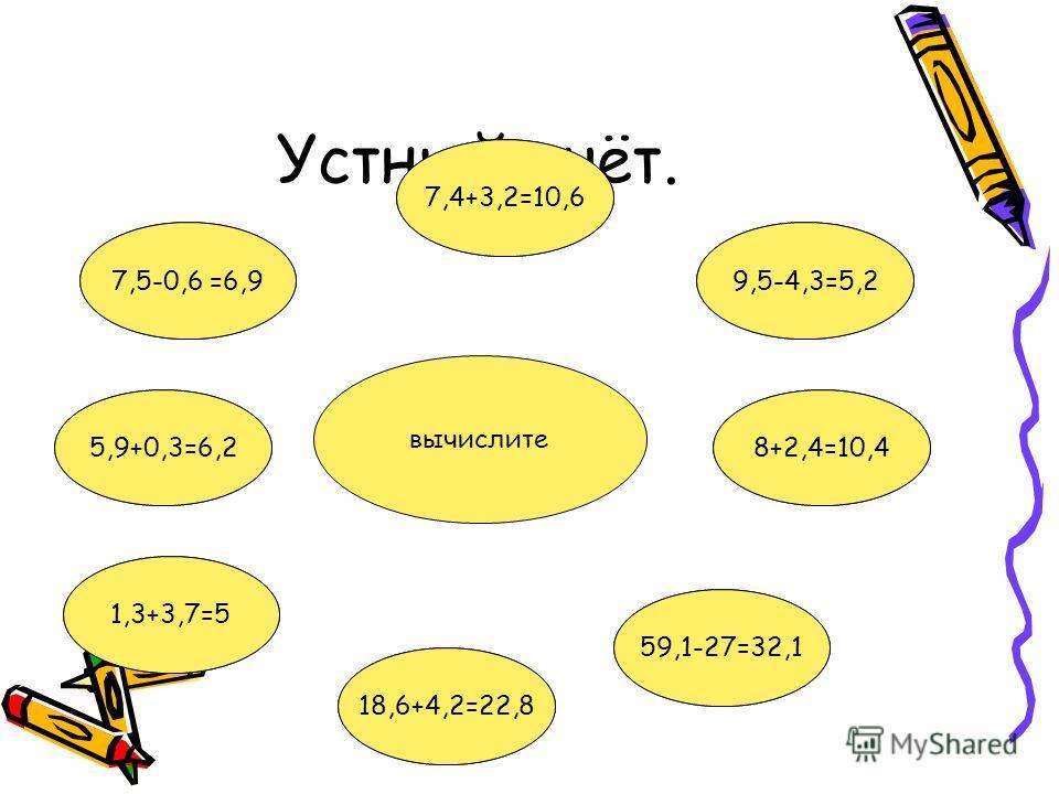 Устный счёт. вычислите 7,4+3,27,4+3,2=10,6 9,5-4,39,5-4,3=5,2 8+2,48+2,4=10,4 59,1-2759,1-27=32,1 18,6+4,218,6+4,2=22,8 1,3+3,71,3+3,7=5 5,9+0,35,9+0,3=6,2 7,5-0,67,5-0,6 =6,9
