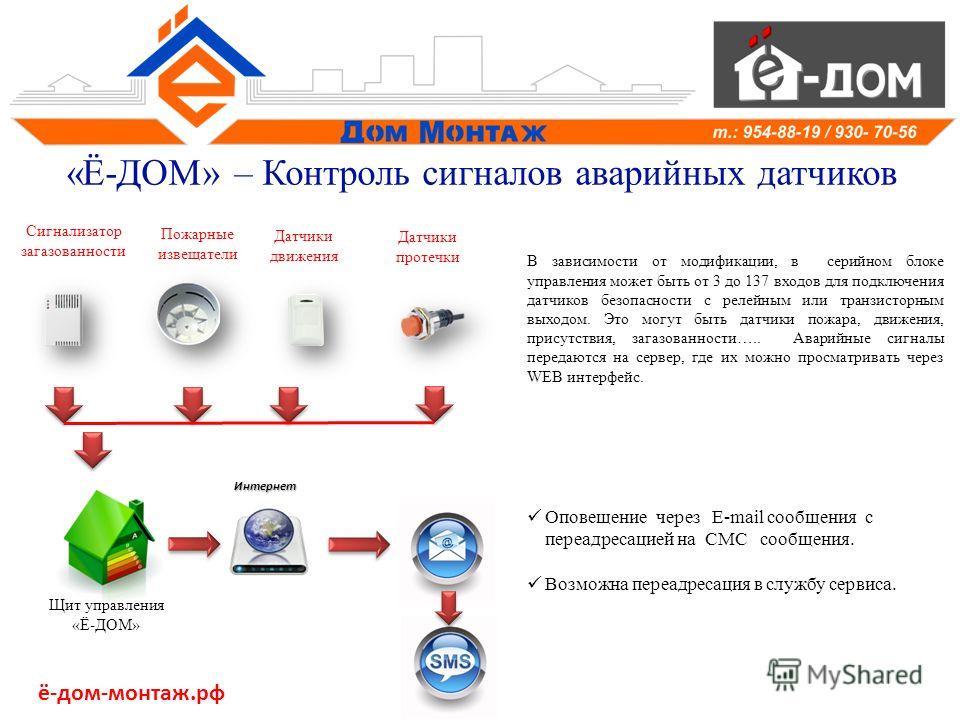 Сигнализатор загазованности Пожарные извещатели Датчики протечки Датчики движения «Ё-ДОМ» – Контроль сигналов аварийных датчиков Щит управления «Ё-ДОМ» В зависимости от модификации, в серийном блоке управления может быть от 3 до 137 входов для подклю