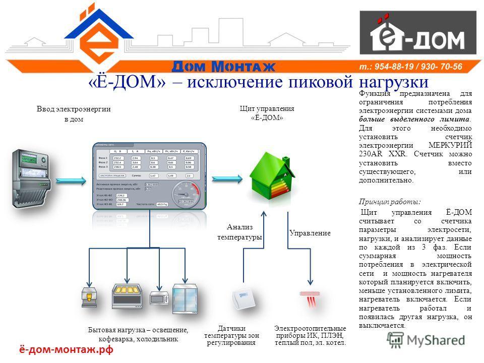 «Ё-ДОМ» – исключение пиковой нагрузки Функция предназначена для ограничения потребления электроэнергии системами дома больше выделенного лимита. Для этого необходимо установить счетчик электроэнергии МЕРКУРИЙ 230AR XXR. Счетчик можно установить вмест