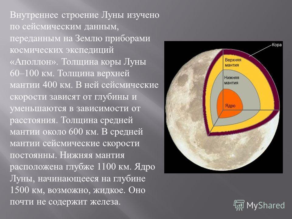 Внутреннее строение Луны изучено по сейсмическим данным, переданным на Землю приборами космических экспедиций «Аполлон». Толщина коры Луны 60–100 км. Толщина верхней мантии 400 км. В ней сейсмические скорости зависят от глубины и уменьшаются в зависи