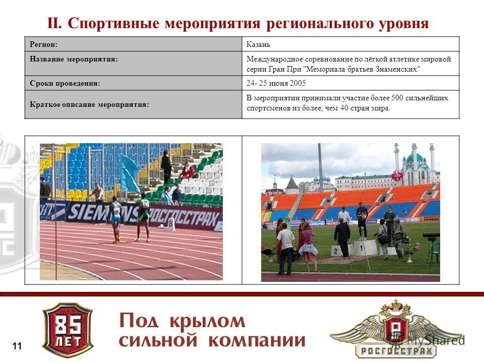 11 II. Спортивные мероприятия регионального уровня Регион:Казань Название мероприятия:Международное соревнование по лёгкой атлетике мировой серии Гран При