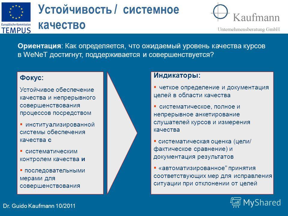 Dr. Guido Kaufmann 10/2011 Устойчивость / системное качество Фокус: Устойчивое обеспечение качества и непрерывного совершенствования процессов посредством институализированной системы обеспечения качества с систематическим контролем качества и послед