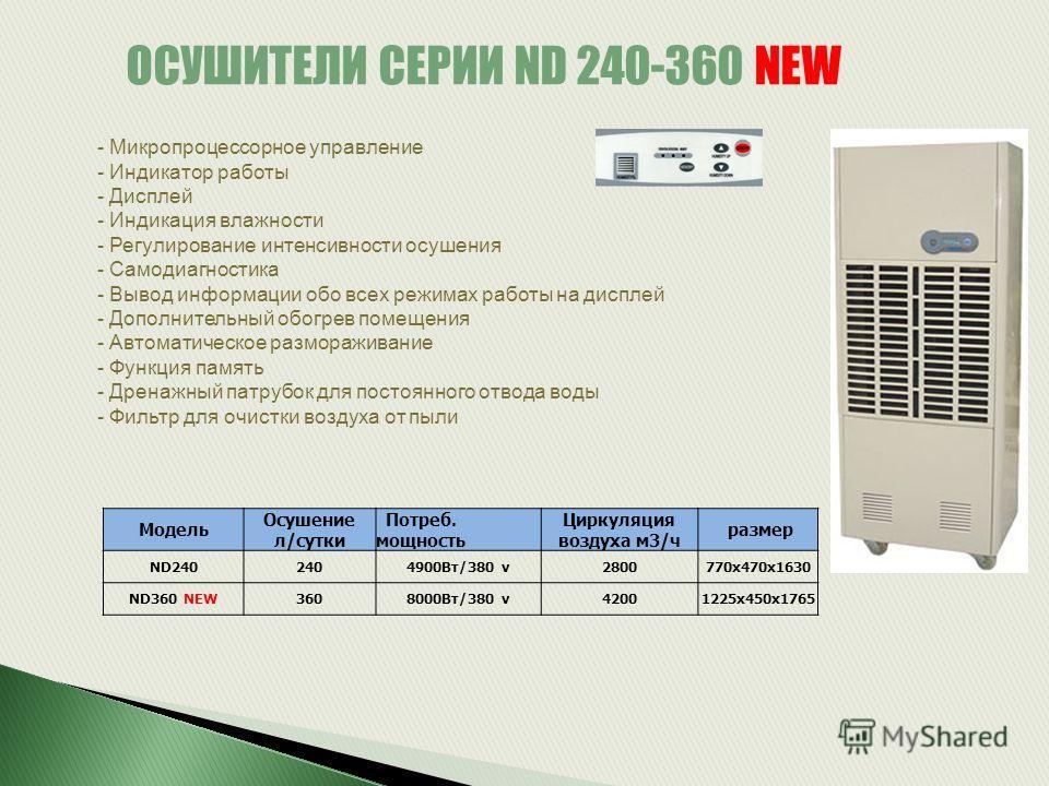ОСУШИТЕЛИ СЕРИИ ND 240-360 NEW Модель Осушение л/сутки Потреб. мощность Циркуляция воздуха м3/ч размер ND2402404900Вт/380 v2800770х470х1630 ND360 NEW3608000Вт/380 v42001225х450х1765 - Микропроцессорное управление - Индикатор работы - Дисплей - Индика