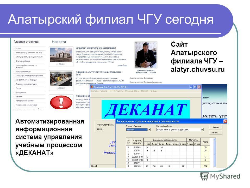 Алатырский филиал ЧГУ сегодня Сайт Алатырского филиала ЧГУ – alatyr.chuvsu.ru Автоматизированная информационная система управления учебным процессом «ДЕКАНАТ»