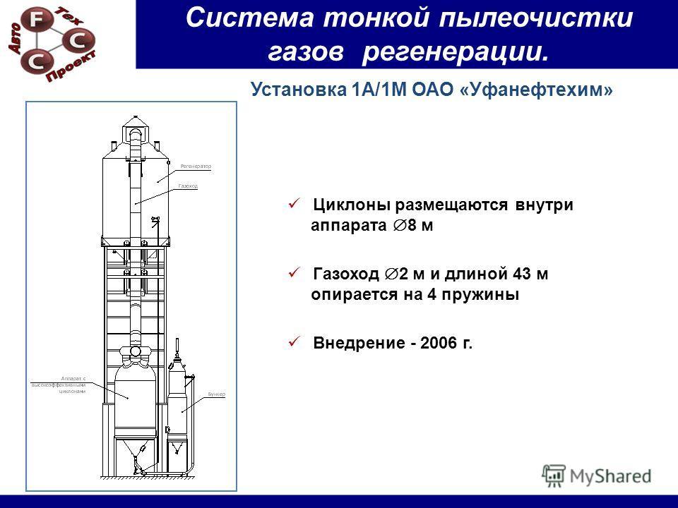 Циклоны размещаются внутри аппарата 8 м Газоход 2 м и длиной 43 м опирается на 4 пружины Внедрение - 2006 г. Установка 1А/1М ОАО «Уфанефтехим» Система тонкой пылеочистки газов регенерации.