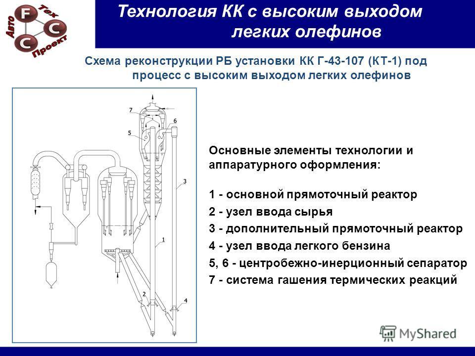 Технология КК с высоким выходом легких олефинов Схема реконструкции РБ установки КК Г-43-107 (КТ-1) под процесс с высоким выходом легких олефинов Основные элементы технологии и аппаратурного оформления: 1 - основной прямоточный реактор 2 - узел ввода
