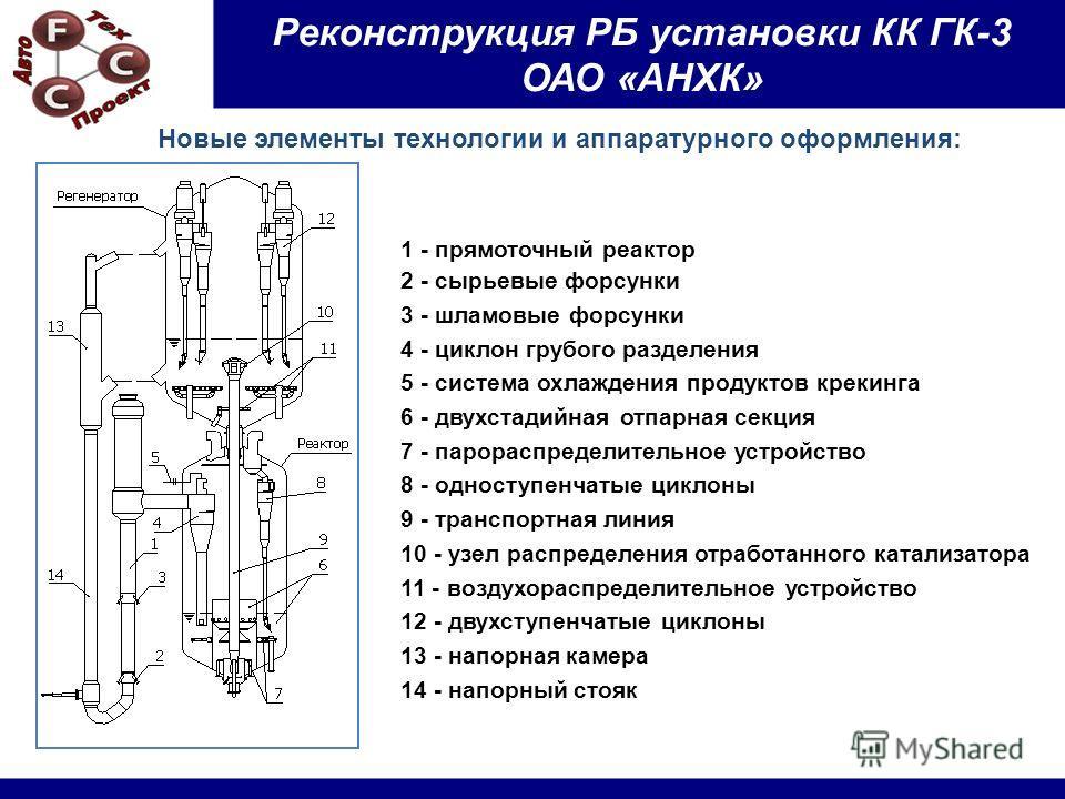 Реконструкция РБ установки КК ГК-3 ОАО «АНХК» 1 - прямоточный реактор 2 - сырьевые форсунки 3 - шламовые форсунки 4 - циклон грубого разделения 5 - система охлаждения продуктов крекинга 6 - двухстадийная отпарная секция 7 - парораспределительное устр
