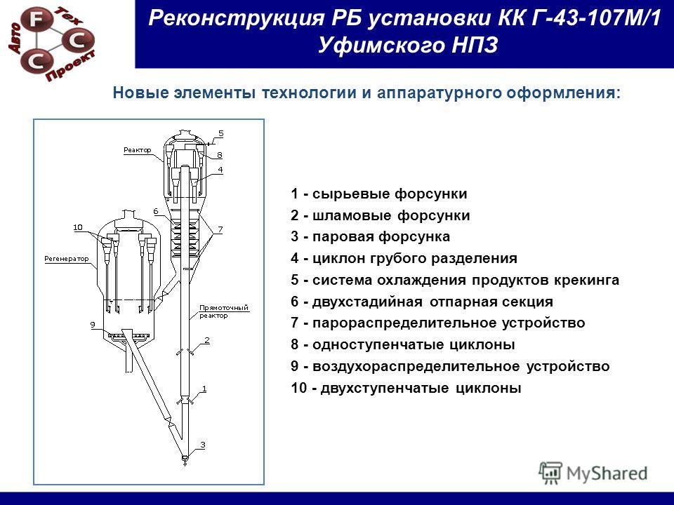 Реконструкция РБ установки КК Г-43-107М/1 Уфимского НПЗ 1 - сырьевые форсунки 2 - шламовые форсунки 3 - паровая форсунка 4 - циклон грубого разделения 5 - система охлаждения продуктов крекинга 6 - двухстадийная отпарная секция 7 - парораспределительн