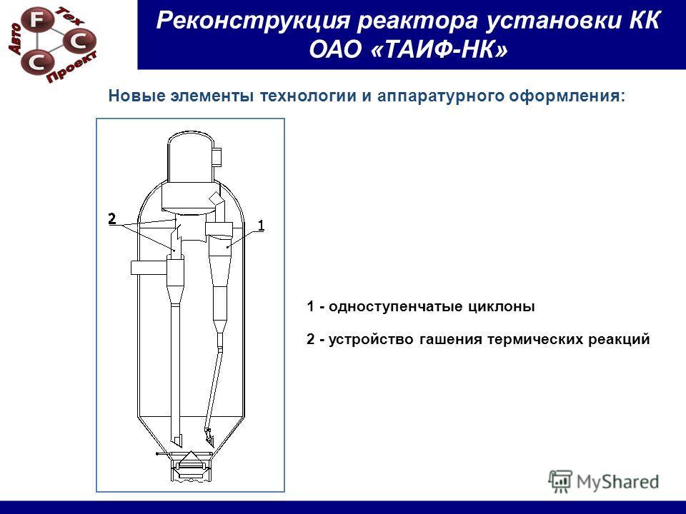 Реконструкция реактора установки КК ОАО «ТАИФ-НК» 1 - одноступенчатые циклоны 2 - устройство гашения термических реакций Новые элементы технологии и аппаратурного оформления:
