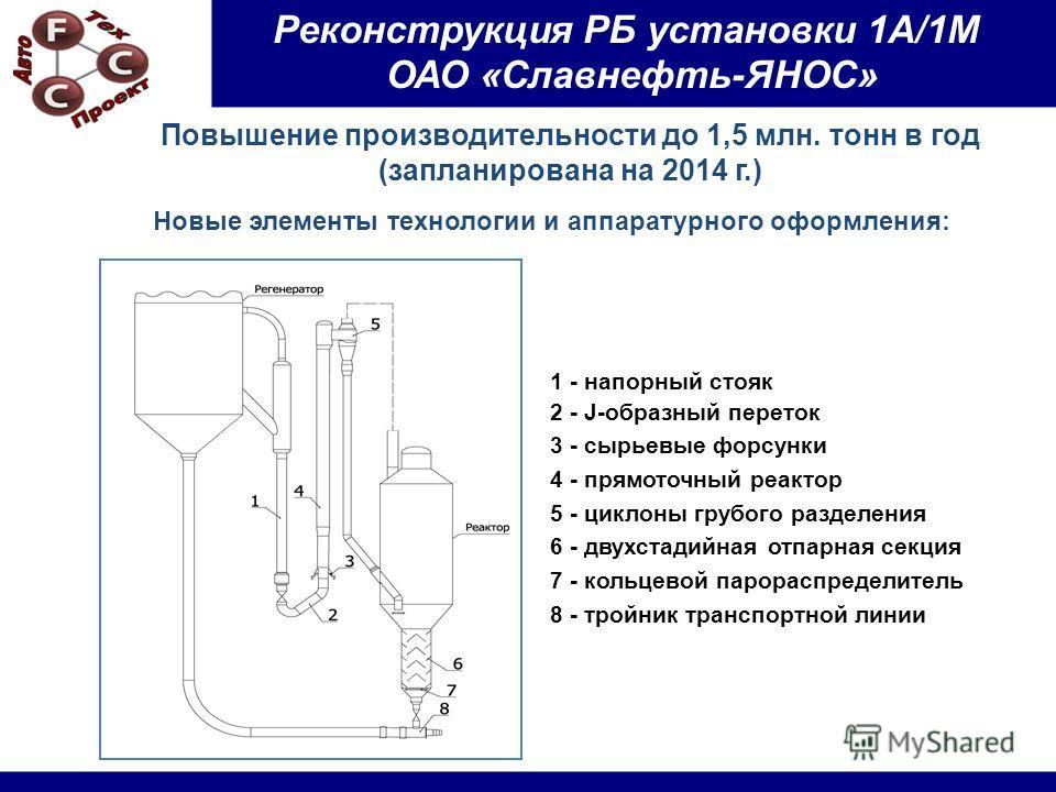 Повышение производительности до 1,5 млн. тонн в год (запланирована на 2014 г.) 1 - напорный стояк 2 - J-образный переток 3 - сырьевые форсунки 4 - прямоточный реактор 5 - циклоны грубого разделения 6 - двухстадийная отпарная секция 7 - кольцевой паро