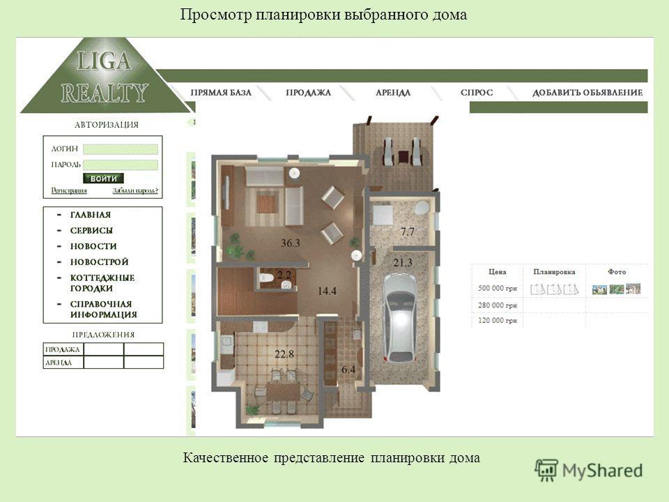 Просмотр планировки выбранного дома Качественное представление планировки дома