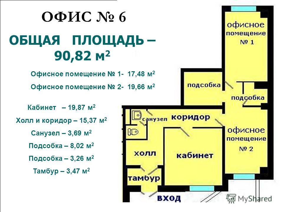 Кабинет – 19,87 м 2 Холл и коридор – 15,37 м 2 Санузел – 3,69 м 2 Подсобка – 8,02 м 2 Подсобка – 3,26 м 2 Тамбур – 3,47 м 2 ОФИС 6 ОБЩАЯ ПЛОЩАДЬ – 90,82 м 2 Офисное помещение 1- 17,48 м 2 Офисное помещение 2- 19,66 м 2