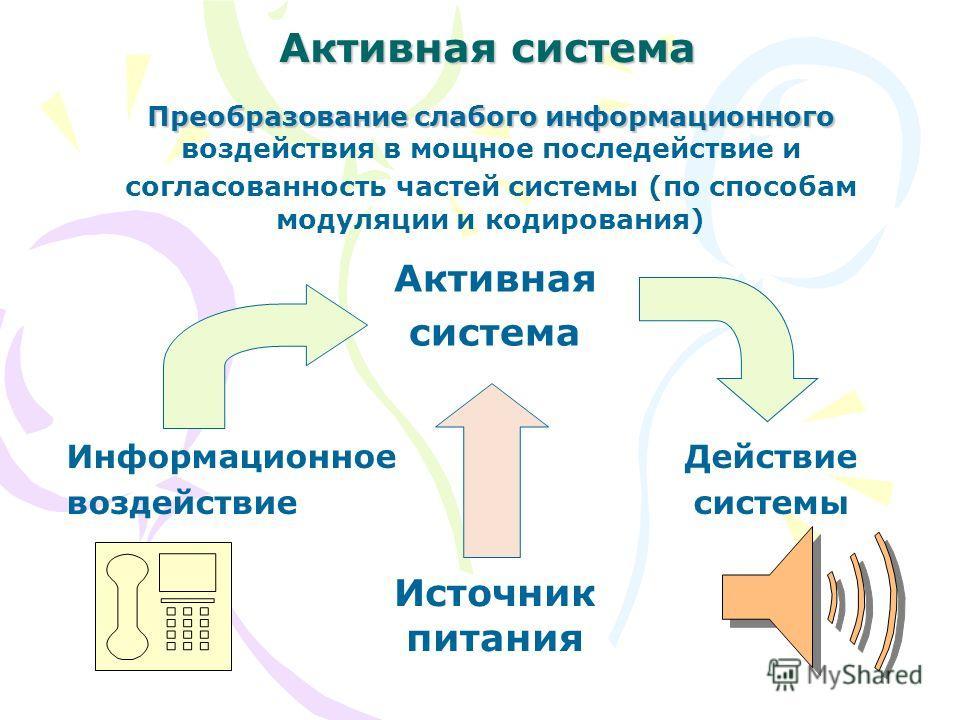 Активная система Преобразование слабого информационного Преобразование слабого информационного воздействия в мощное последействие и согласованность частей системы (по способам модуляции и кодирования) Активная система Источник питания Информационное