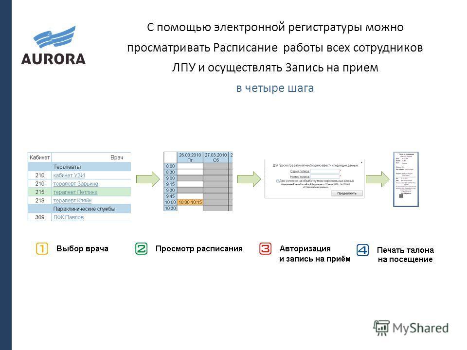 С помощью электронной регистратуры можно просматривать Расписание работы всех сотрудников ЛПУ и осуществлять Запись на прием в четыре шага