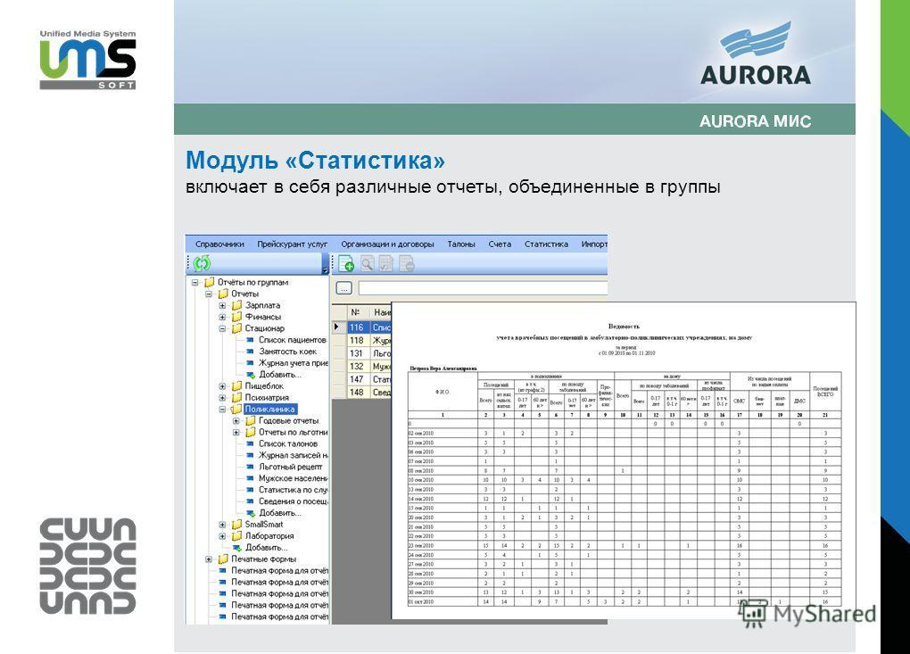 Модуль «Статистика» включает в себя различные отчеты, объединенные в группы