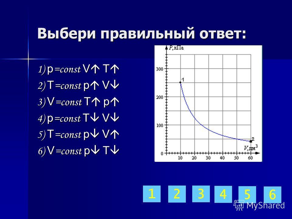 Выбери правильный ответ: 1) p =const V T 1) p =const V T 2) T =const p V 2) T =const p V 3) V =const T p 3) V =const T p 4) p =const T V 4) p =const T V 5) T =const p V 5) T =const p V 6) V =const p T 6) V =const p T 1 2 3 4 5 6
