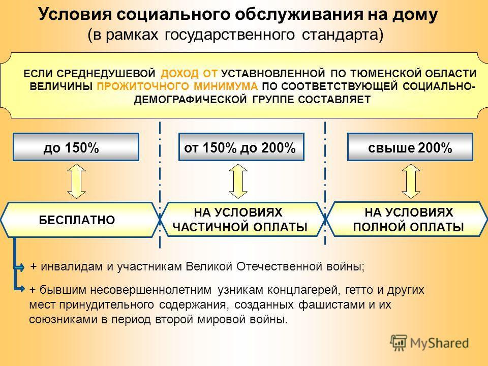 Условия социального обслуживания на дому (в рамках государственного стандарта) до 150% от 150% до 200%свыше 200% НА УСЛОВИЯХ ЧАСТИЧНОЙ ОПЛАТЫ НА УСЛОВИЯХ ПОЛНОЙ ОПЛАТЫ БЕСПЛАТНО ЕСЛИ СРЕДНЕДУШЕВОЙ ДОХОД ОТ УСТАВНОВЛЕННОЙ ПО ТЮМЕНСКОЙ ОБЛАСТИ ВЕЛИЧИНЫ