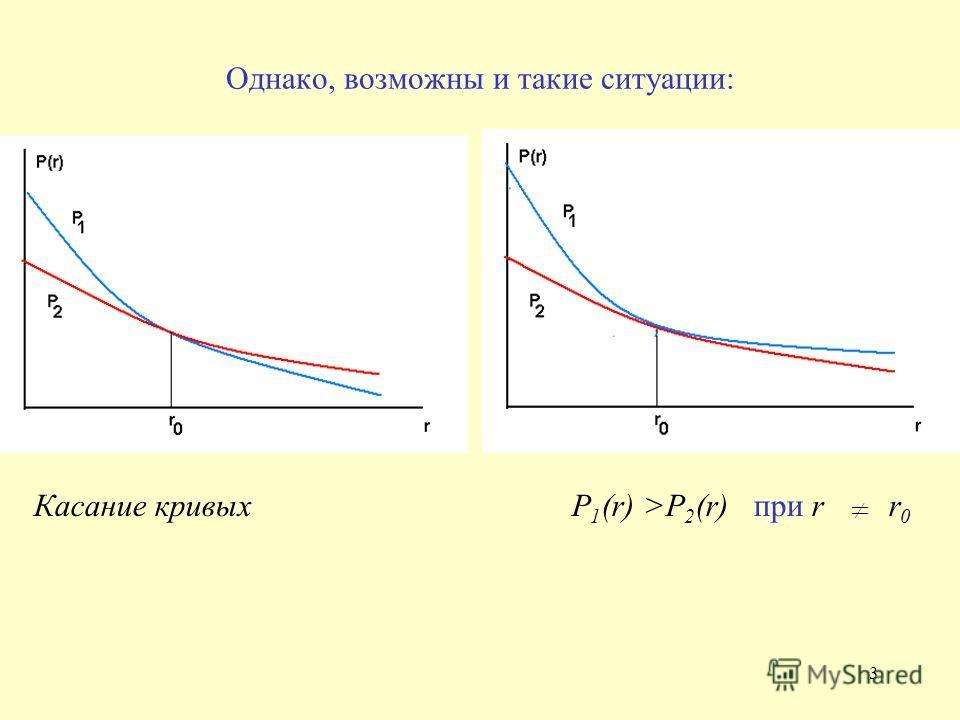 3 Однако, возможны и такие ситуации: Касание кривых P 1 (r) >P 2 (r) при r r 0