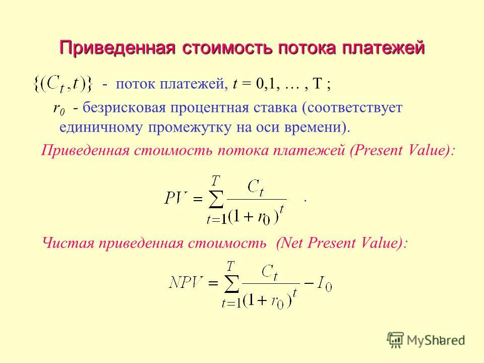 1 Приведенная стоимость потока платежей - поток платежей, t = 0,1, …, T ; r 0 - безрисковая процентная ставка (соответствует единичному промежутку на оси времени). Приведенная стоимость потока платежей (Present Value):. Чистая приведенная стоимость (