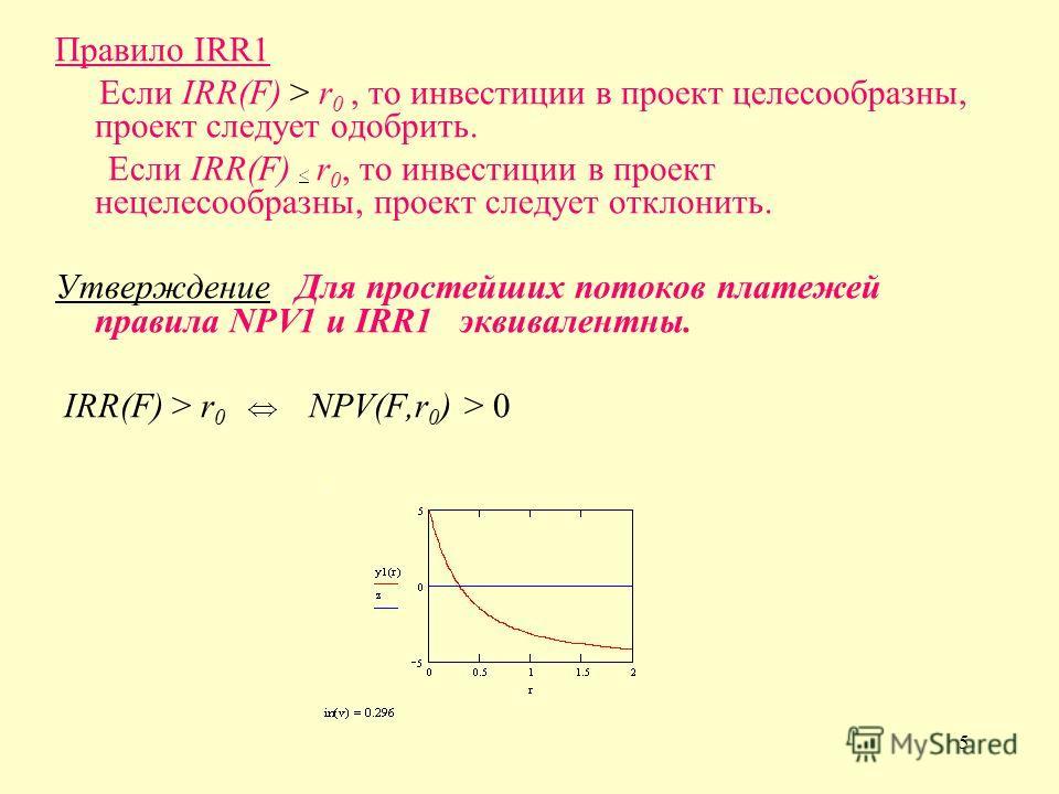 5 Правило IRR1 Если IRR(F) > r 0, то инвестиции в проект целесообразны, проект следует одобрить. Если IRR(F) r 0, то инвестиции в проект нецелесообразны, проект следует отклонить. Утверждение Для простейших потоков платежей правила NPV1 и IRR1 эквива