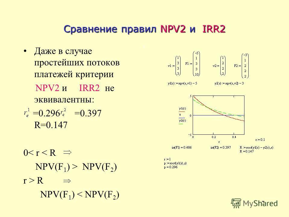 7 Сравнение правил NPV2 и IRR2 Даже в случае простейших потоков платежей критерии NPV2 и IRR2 не эквивалентны: =0.296 =0.397 R=0.147 0< r < R NPV(F 1 ) > NPV(F 2 ) r > R NPV(F 1 ) < NPV(F 2 )
