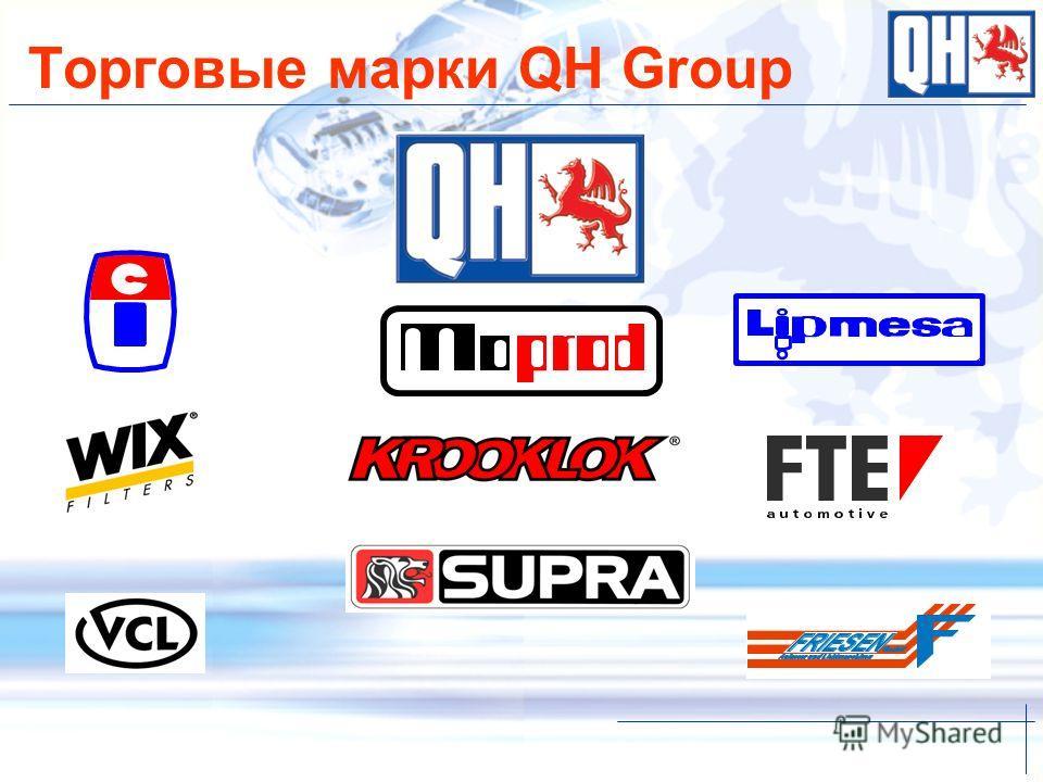 Торговые марки QH Group