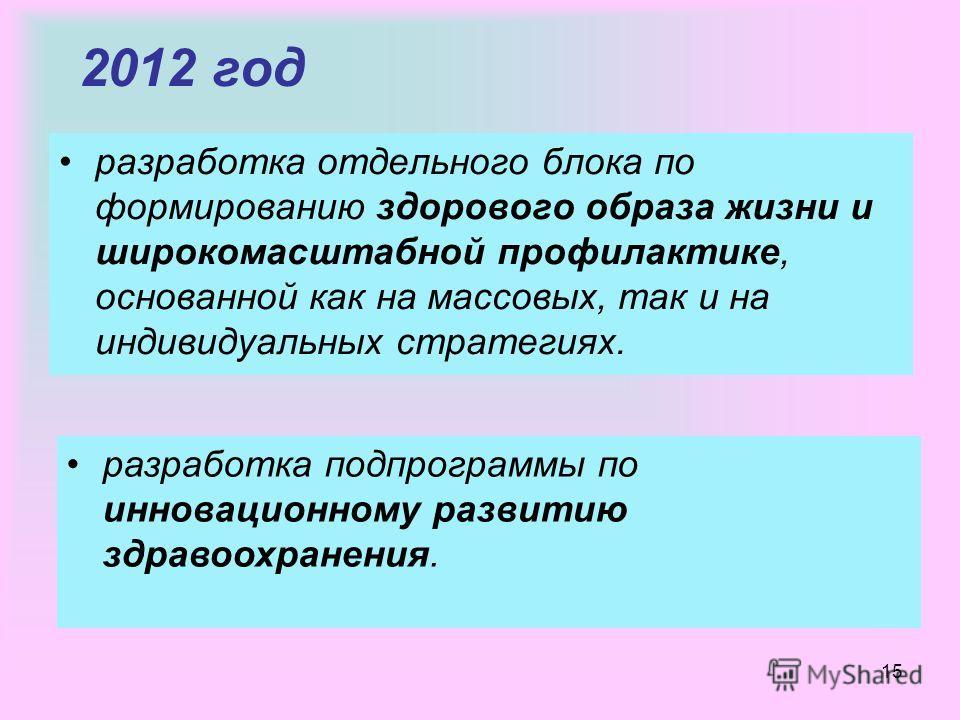 15 2012 год разработка отдельного блока по формированию здорового образа жизни и широкомасштабной профилактике, основанной как на массовых, так и на индивидуальных стратегиях. разработка подпрограммы по инновационному развитию здравоохранения.