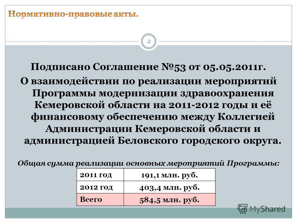 Подписано Соглашение 53 от 05.05.2011г. О взаимодействии по реализации мероприятий Программы модернизации здравоохранения Кемеровской области на 2011-2012 годы и её финансовому обеспечению между Коллегией Администрации Кемеровской области и администр