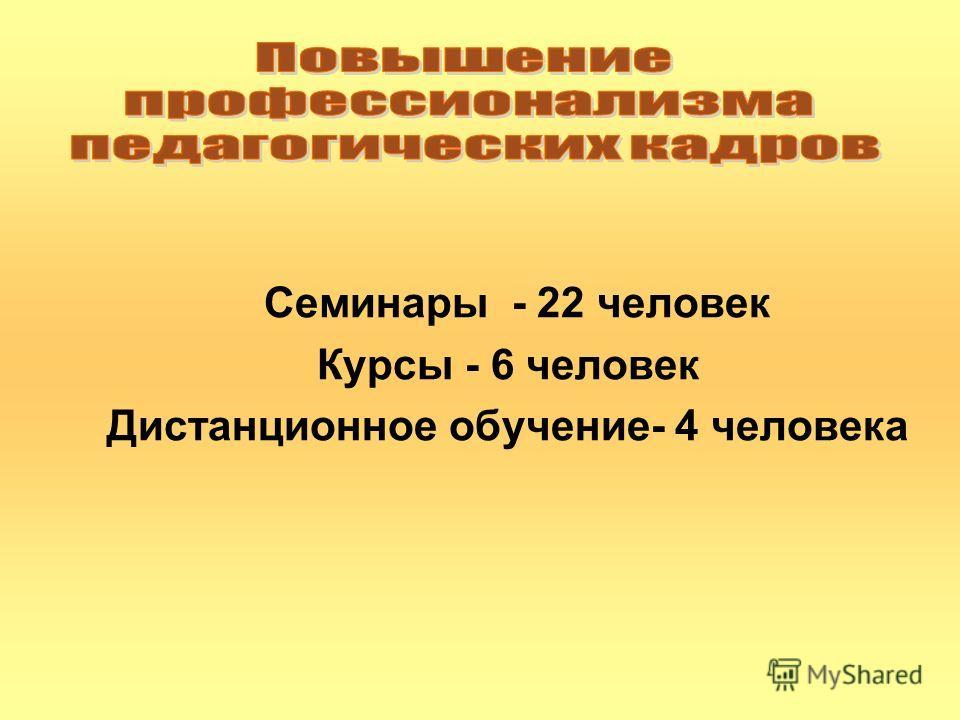 Семинары - 22 человек Курсы - 6 человек Дистанционное обучение- 4 человека
