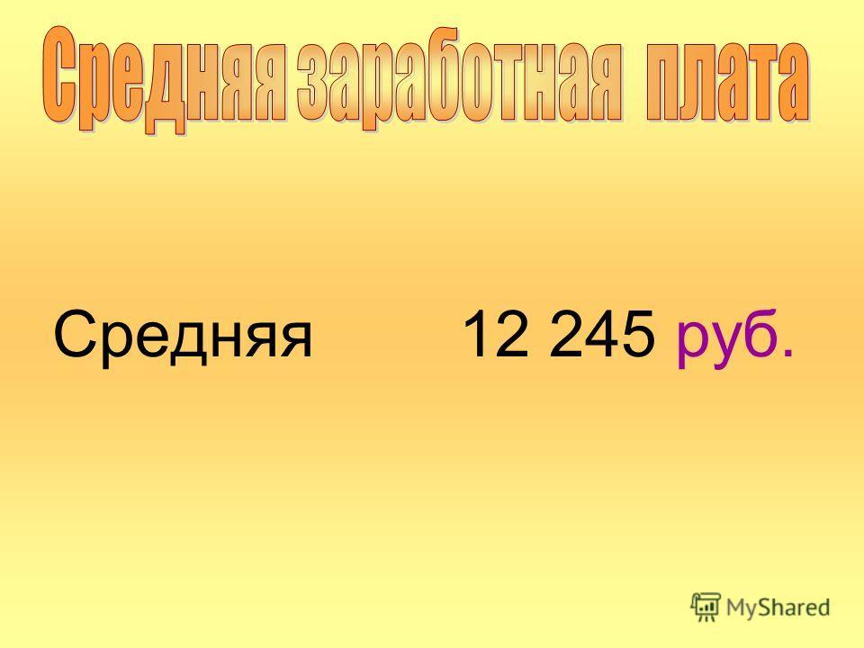 Средняя 12 245 руб.