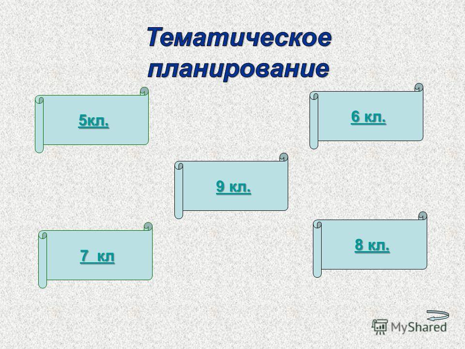 5кл. 7 кл 7 кл 9 кл. 9 кл. 8 кл. 8 кл. 6 кл. 6 кл.