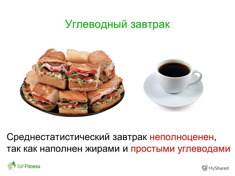 Углеводный завтрак Среднестатистический завтрак неполноценен, так как наполнен жирами и простыми углеводами