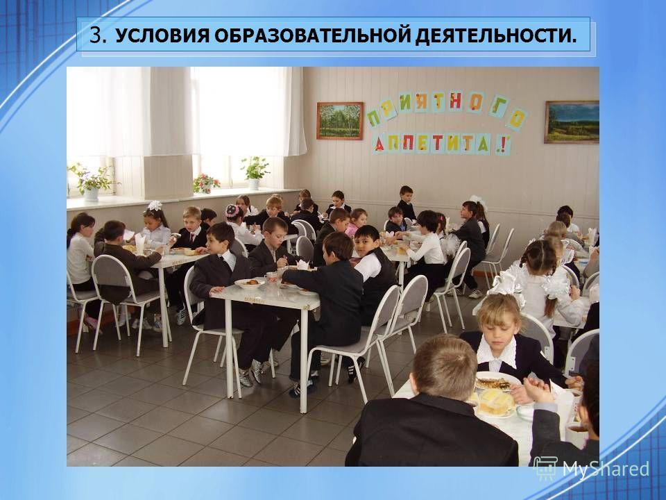 3. УСЛОВИЯ ОБРАЗОВАТЕЛЬНОЙ ДЕЯТЕЛЬНОСТИ. Дети едят