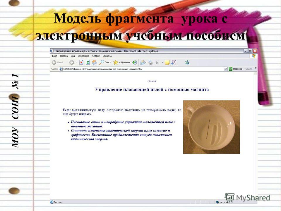 Модель фрагмента урока с электронным учебным пособием МОУ СОШ 1