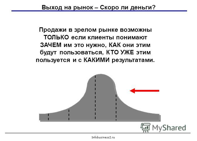 Infobusiness2.ru Продажи в зрелом рынке возможны ТОЛЬКО если клиенты понимают ЗАЧЕМ им это нужно, КАК они этим будут пользоваться, КТО УЖЕ этим пользуется и с КАКИМИ результатами. Выход на рынок – Скоро ли деньги?