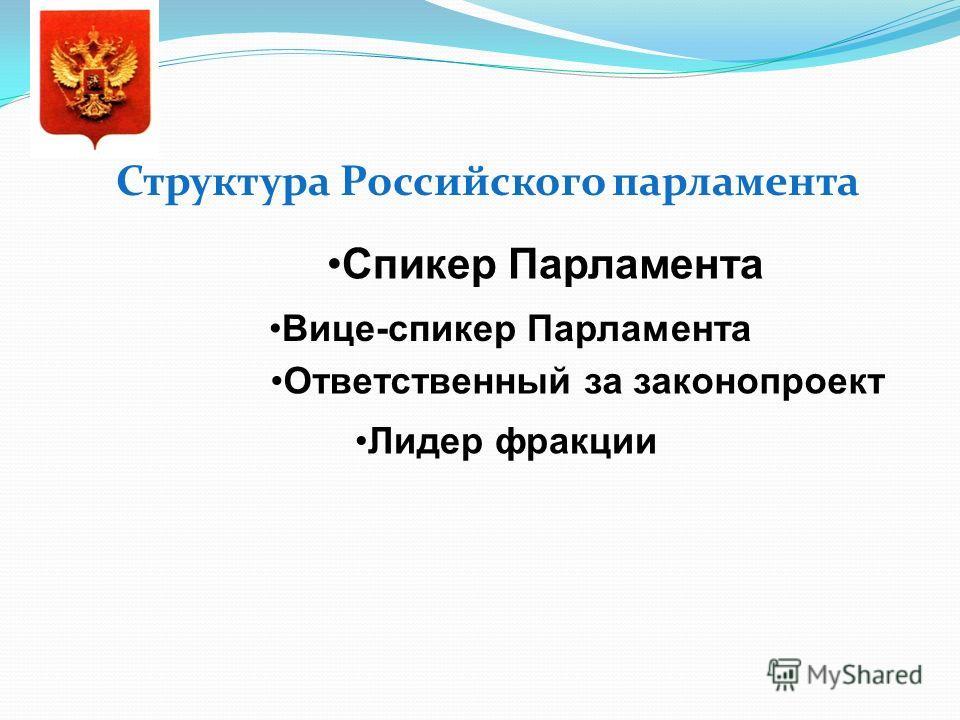 Структура Российского парламента Спикер Парламента Вице-спикер Парламента Ответственный за законопроект Лидер фракции