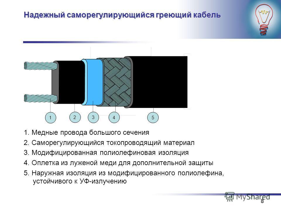 8 Надежный саморегулирующийся греющий кабель 1. Медные провода большого сечения 2. Саморегулирующийся токопроводящий материал 3. Модифицированная полиолефиновая изоляция 4. Оплетка из луженой меди для дополнительной защиты 5. Наружная изоляция из мод