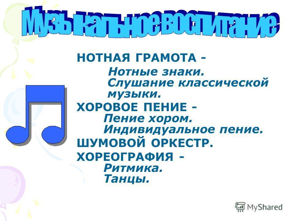 НОТНАЯ ГРАМОТА - Нотные знаки. Слушание классической музыки. ХОРОВОЕ ПЕНИЕ - Пение хором. Индивидуальное пение. ШУМОВОЙ ОРКЕСТР. ХОРЕОГРАФИЯ - Ритмика. Танцы.