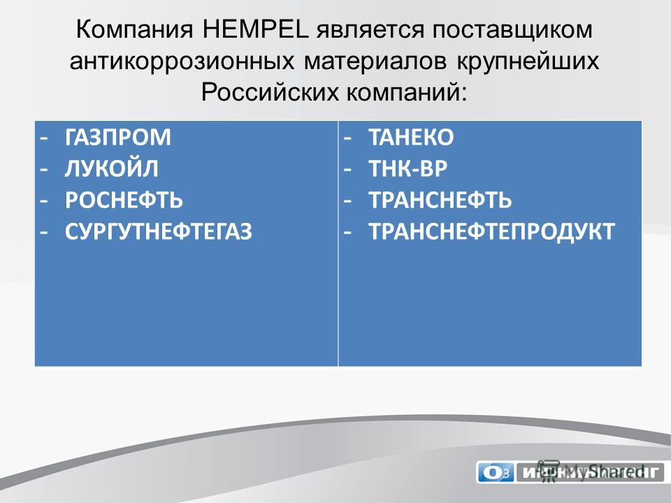 - ГАЗПРОМ - ЛУКОЙЛ - РОСНЕФТЬ - СУРГУТНЕФТЕГАЗ - ТАНЕКО - ТНК-ВР - ТРАНСНЕФТЬ - ТРАНСНЕФТЕПРОДУКТ Компания HEMPEL является поставщиком антикоррозионных материалов крупнейших Российских компаний: