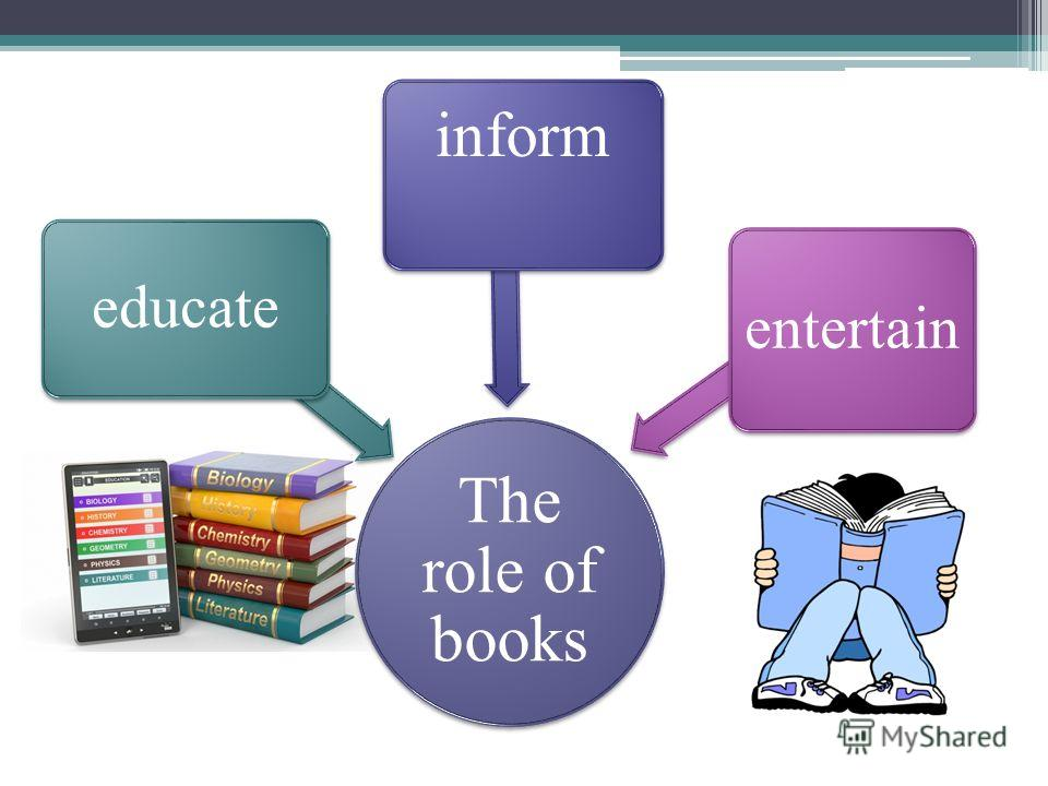 The role of books educate inform entertain