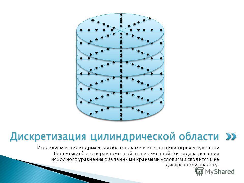 Дифференциация тканей головы