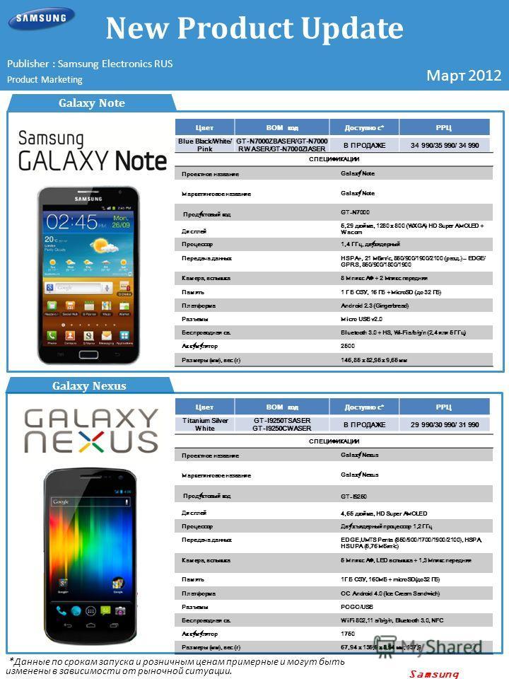 Samsung confidential 2 Galaxy Note ЦветBOM код Доступно с*РРЦ Blue Black/White/ Pink GT-N7000ZBASER/GT-N7000 RWASER/GT-N7000ZIASER В ПРОДАЖЕ34 990/35 990/ 34 990 СПЕЦИФИКАЦИИ Проектное название Galaxy Note Маркетинговое название Galaxy Note Продуктов