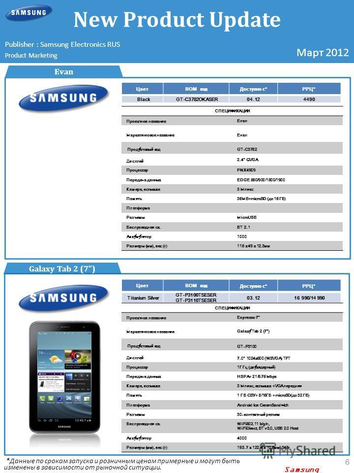 Samsung confidential New Product Update Publisher : Samsung Electronics RUS Product Marketing * Данные по срокам запуска и розничным ценам примерные и могут быть изменены в зависимости от рыночной ситуации. 6 Evan ЦветBOM код Доступно с*РРЦ* Black GT