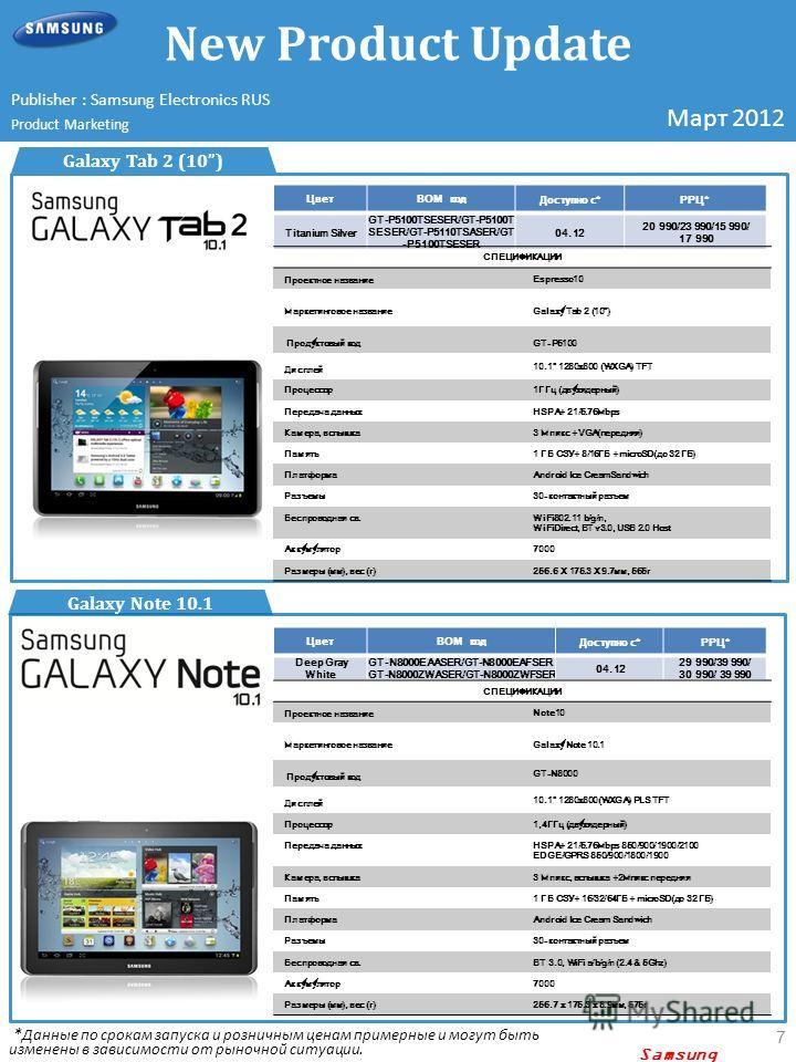 Samsung confidential New Product Update Publisher : Samsung Electronics RUS Product Marketing * Данные по срокам запуска и розничным ценам примерные и могут быть изменены в зависимости от рыночной ситуации. 7 Galaxy Tab 2 (10) ЦветBOM код Доступно с*
