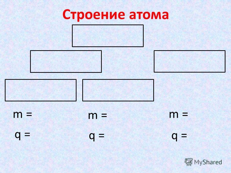 Строение атома m = q =