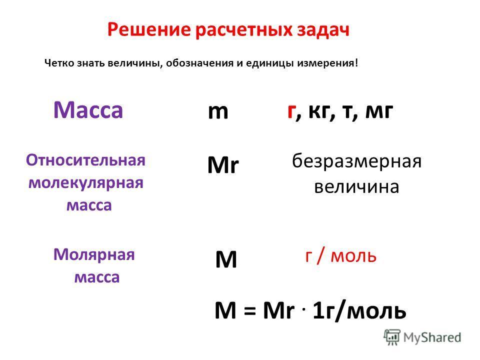 Решение расчетных задач Четко знать величины, обозначения и единицы измерения! Масса m г, кг, т, мг Относительная молекулярная масса МrМr безразмерная величина Молярная масса М г / моль М = Мr. 1г/моль